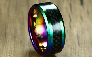 What is Tungsten Carbide Ring?